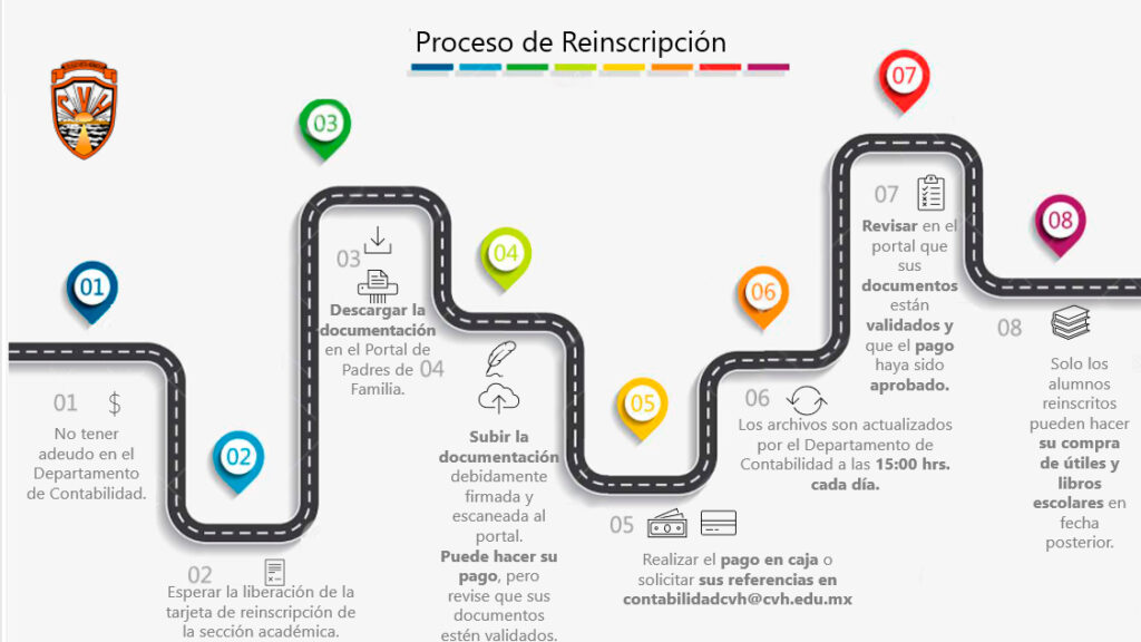 proceso-de-reinscripción-final_1
